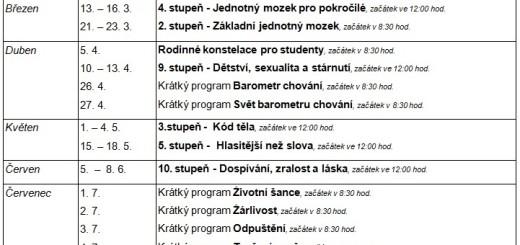 harmonogram_2014_1_pololeti